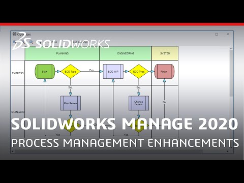 What's New in SOLIDWORKS Manage 2020 - Process Management Enhancements