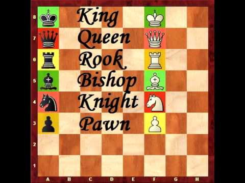 1)The names of the Chess pieces