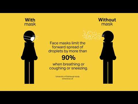 Wear Face Coverings or Masks when Flying