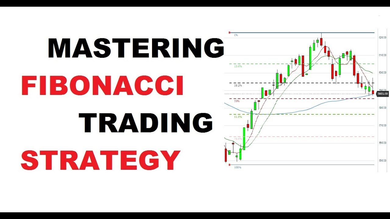 Forex fibonacci retracement strategy