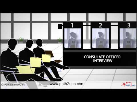 US Visa Interview Process