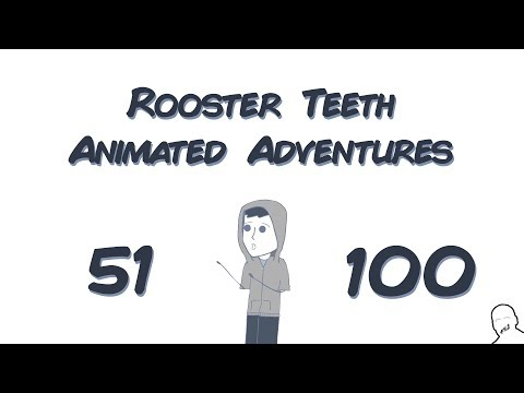 RTAA | 51-100 | [Compilation]