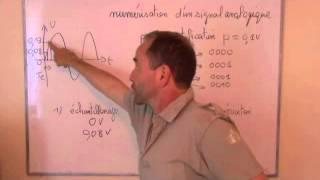 TS 2012 / 20: numérisation de l'information II-2 les trois étapes de la numérisation