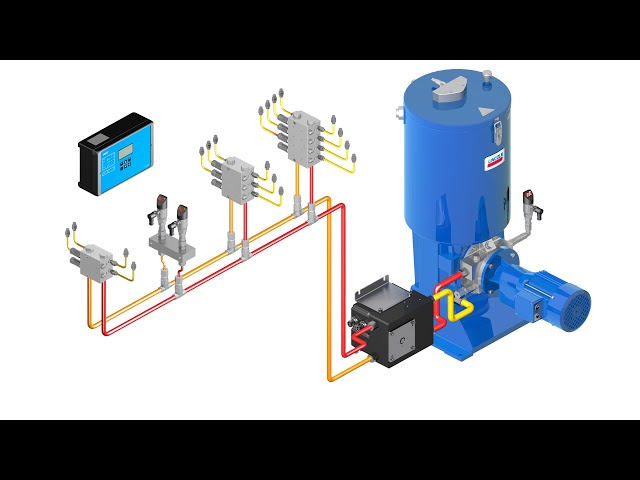 SKF Lincoln Dual-line lubrication systems