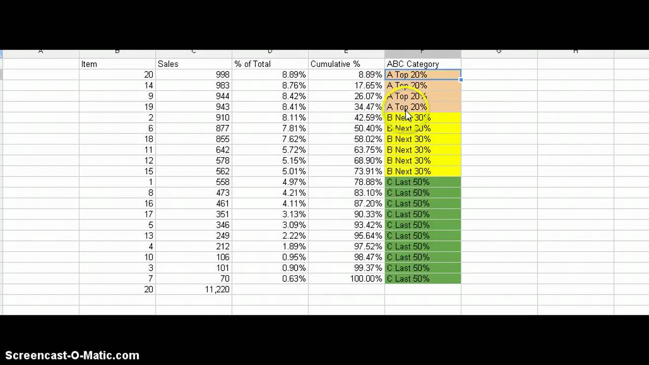 xyz inventory analysis