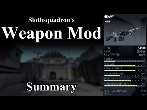 SlothSquadron's CS:GO Weapon Balance Mod (video by 3kliksphilip)