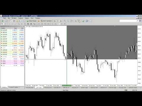 Внутридневной фундаментальный анализ рынка Форекс от 22.09.2014