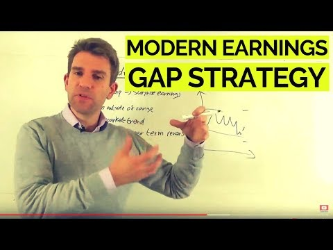 Modern Earnings Gap Trading Strategy ✂️