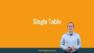 Baixar Sample Lecture: Inheritance - Single Table Strategy