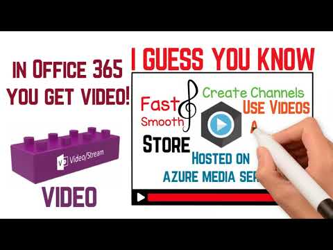 Learn the basics of Office 365 in 7 minutes