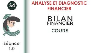 Diagnostic financier: le bilan financier