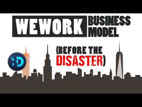 WeWork Business Model Innovation: Is WeWork really a disruptive company?