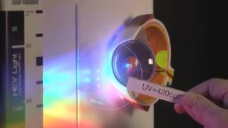 UV420 Clear Lens Technology