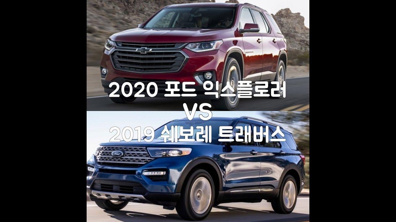 Ipo market 2020 vs 2020