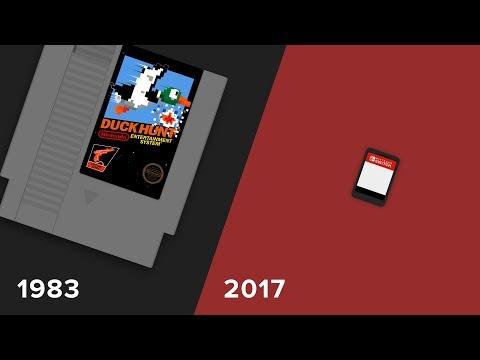 Evolution of Game Cartridge