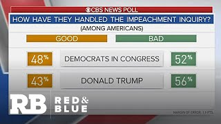 CBS News poll: Americans remain divided on Trump impeachment