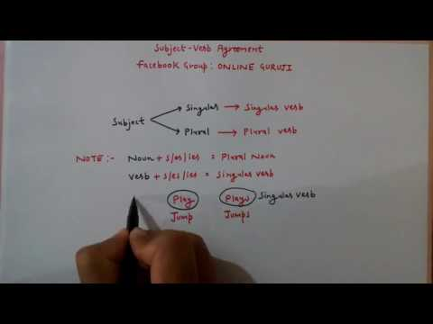 Subject verb agreement- Part 1 (SSC CGL| BANK PO | CDS | MBA ETC.. )