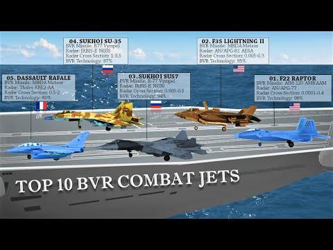 Top 10 Beyond Visual Range (BVR) Combat Jets of 2021