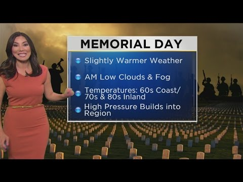 Amber Lee's Weather Forecast (May 26)