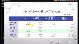 【株】02.07 志塚洋介の明日はこれを買え! オープンドア(3926)コムシスホールディングス(1721)セック(3741)
