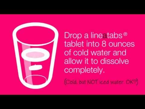 How Lineatabs works to absorb dietary fat...