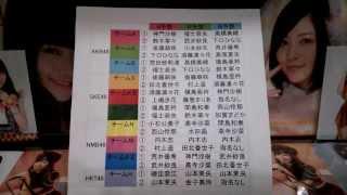 こじ開けろ!その先の光を掴むために!!」 今回はAKB48グループドラフ...