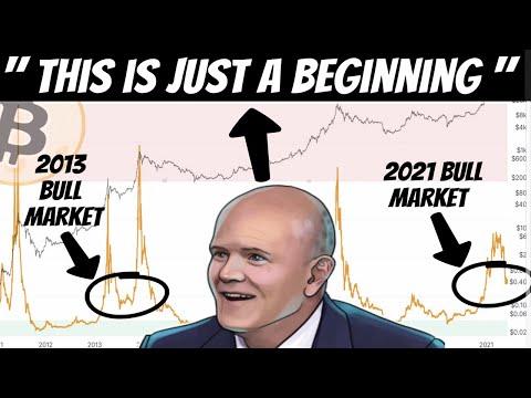 Global Net Worth = $440 Trillion | Bitcoin = $700 Billion |  LET'S DO THE MATH!!