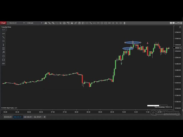 xx -- Daily Market Review ES CL NQ - Live Futures Trading Call Room