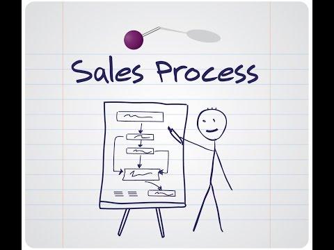 """Contingency Planning"" - Monthly Sales Tip, June 2016"