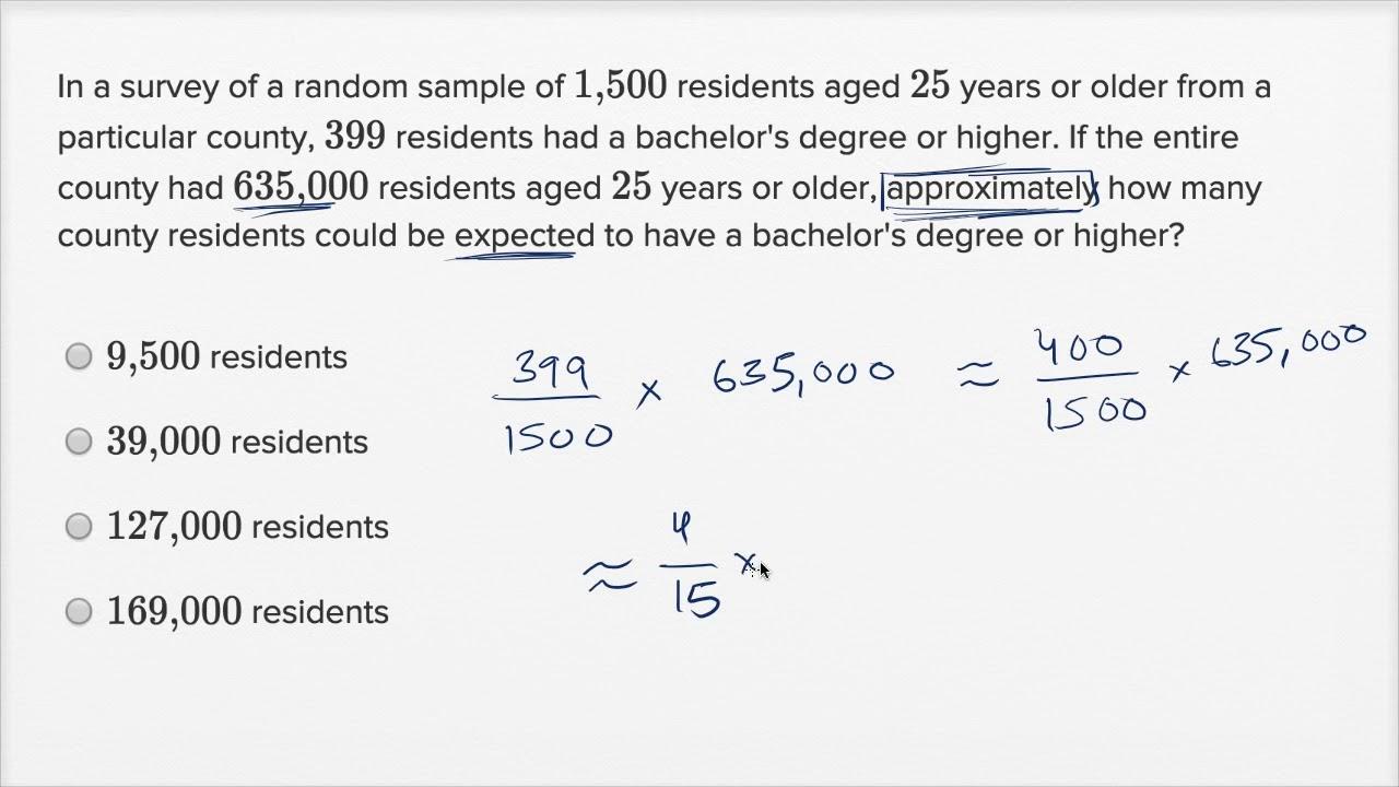 Data inferences — Basic example