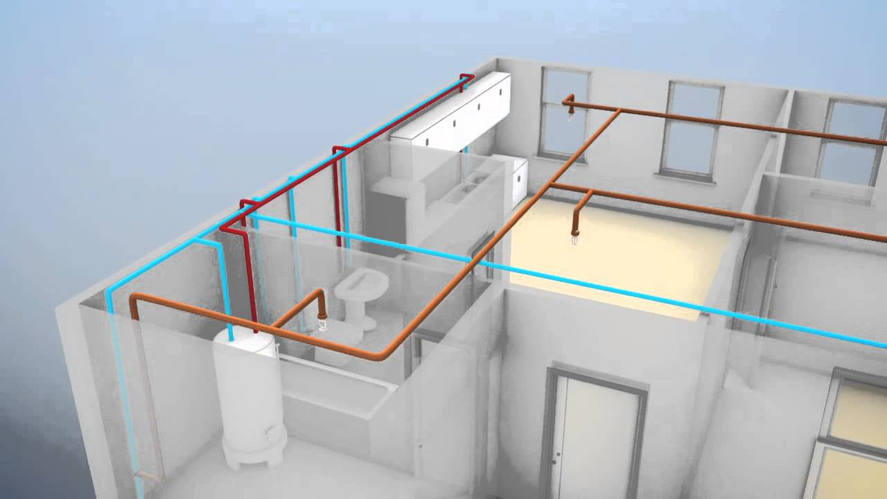 Animation Of Stand Alone Fire Sprinkler System Versus Multipurpose YouTube