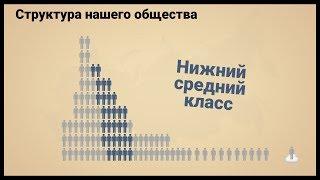 ДОМА В АНГЛИИ vs ДОМА В РОССИИ - 6 ОТЛИЧИЙ. СРЕДНИЙ КЛАСС