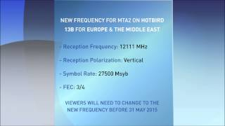 Satellite Frequency details - European