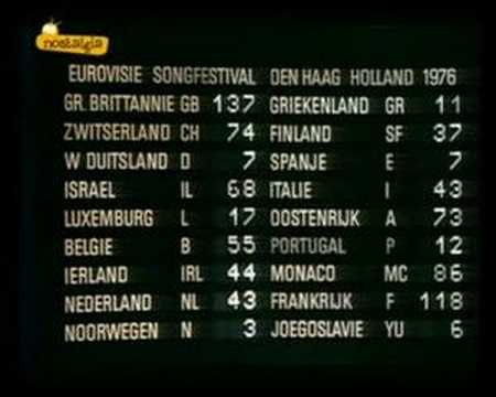 Eurovision 1976 - Voting Part 3/3