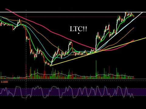 LITECOIN BLASTS OFF!! WE ARE TESTING 100 DOLLARS! WILL WE CLOSE OVER 100 TODAY?!