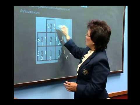 เฉลยข้อสอบ TME คณิตศาสตร์ ปี 2553 ชั้น ป.6 ข้อที่ 29