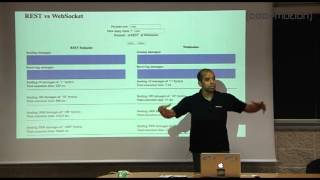 Getting Started with WebSocket and Server-Sent Events using Java by Arun Gupta