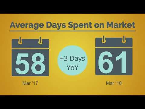 Austin-Area March 2017 Market Report