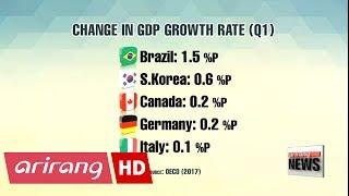 Korean economy shows mixed signals