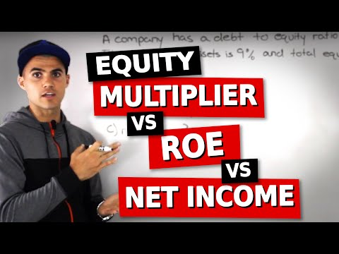 FIN 300 - Equity Multiplier vs Return on Equity vs Net Income - Ryerson University