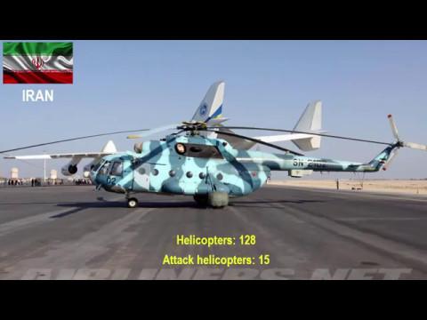 Military Power of Iran