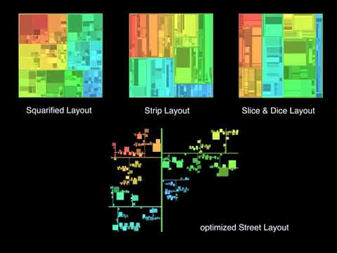 Improving Stability and Compactness in Street Layout Visualizations