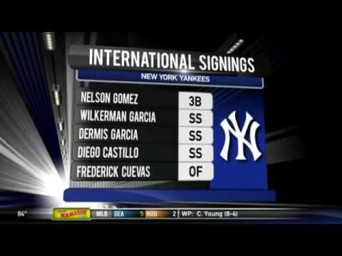 New York Yankees sign several international free agents on signing day
