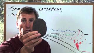 Chapter 14 - Sea-floor spreading & subduction