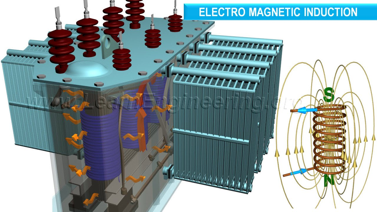 Transformer Diagram And How It Works Msd 6al Does A Work Youtube