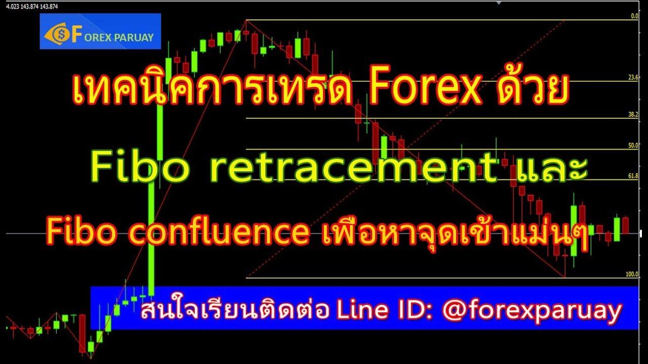 การเทรด Forex ด วย Fibonacci Retracement และ Fibo Confluence หาจ ด