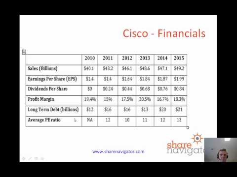 Cisco share price valuation by Share Navigator