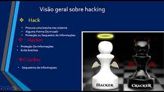 Fundamentos da computação | Hacking