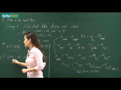 Chuyên đề   Luyện giải bài tập về Axit nitric   phần 1