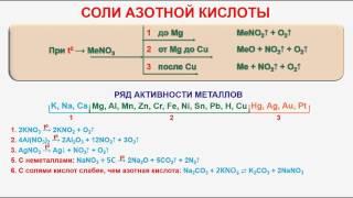 № 226. Неорганическая химия. Тема 27. Азот и его соединения. Часть 8. Соли азотной кислоты